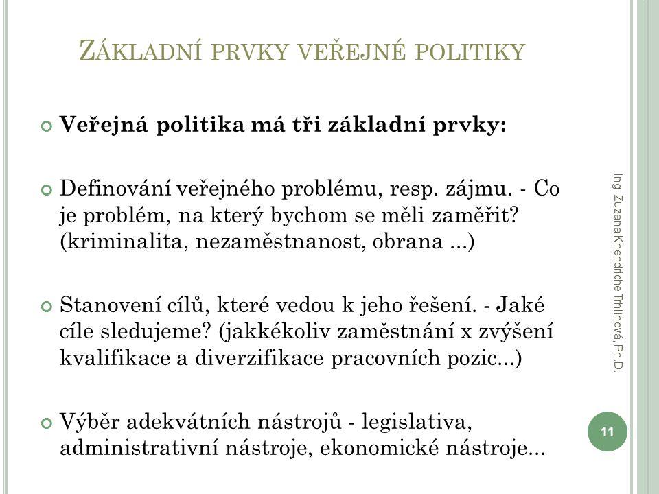 Základní prvky veřejné politiky