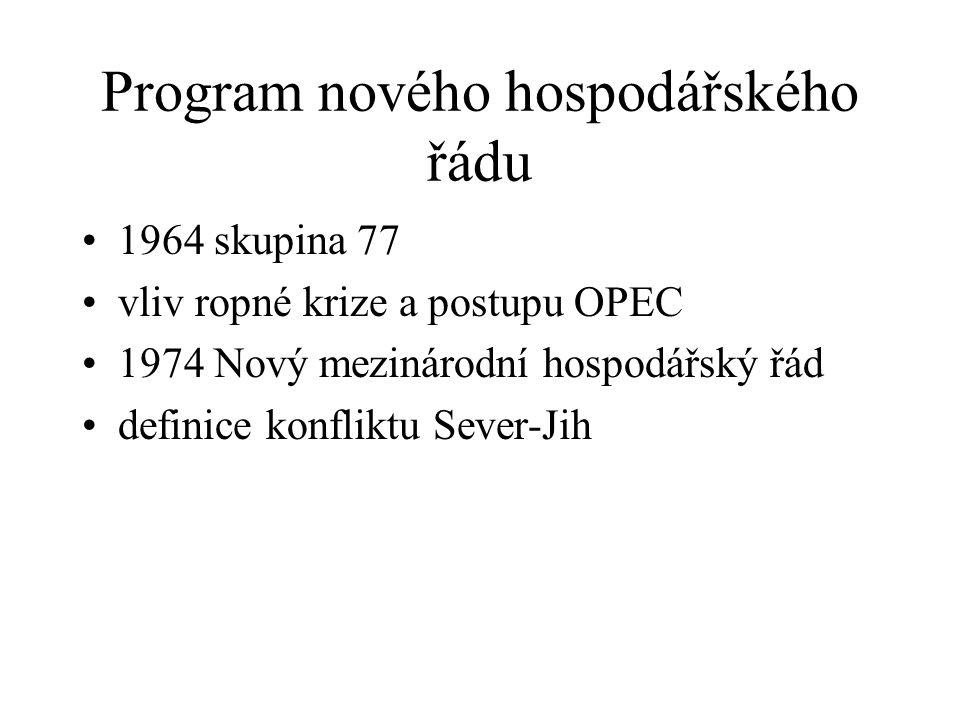 Program nového hospodářského řádu