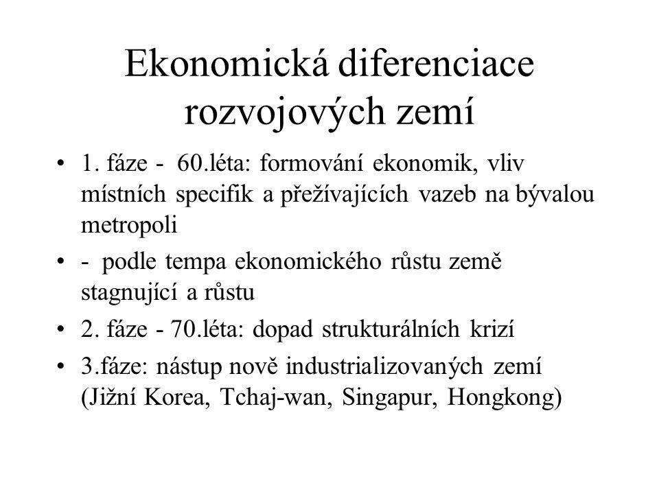 Ekonomická diferenciace rozvojových zemí