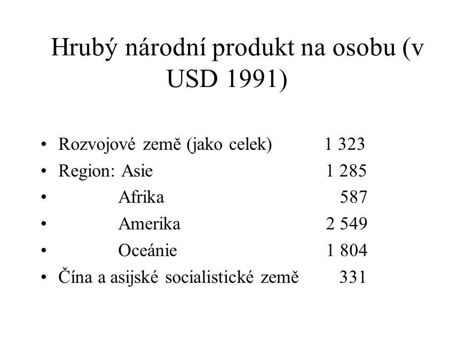 Hrubý národní produkt na osobu (v USD 1991)