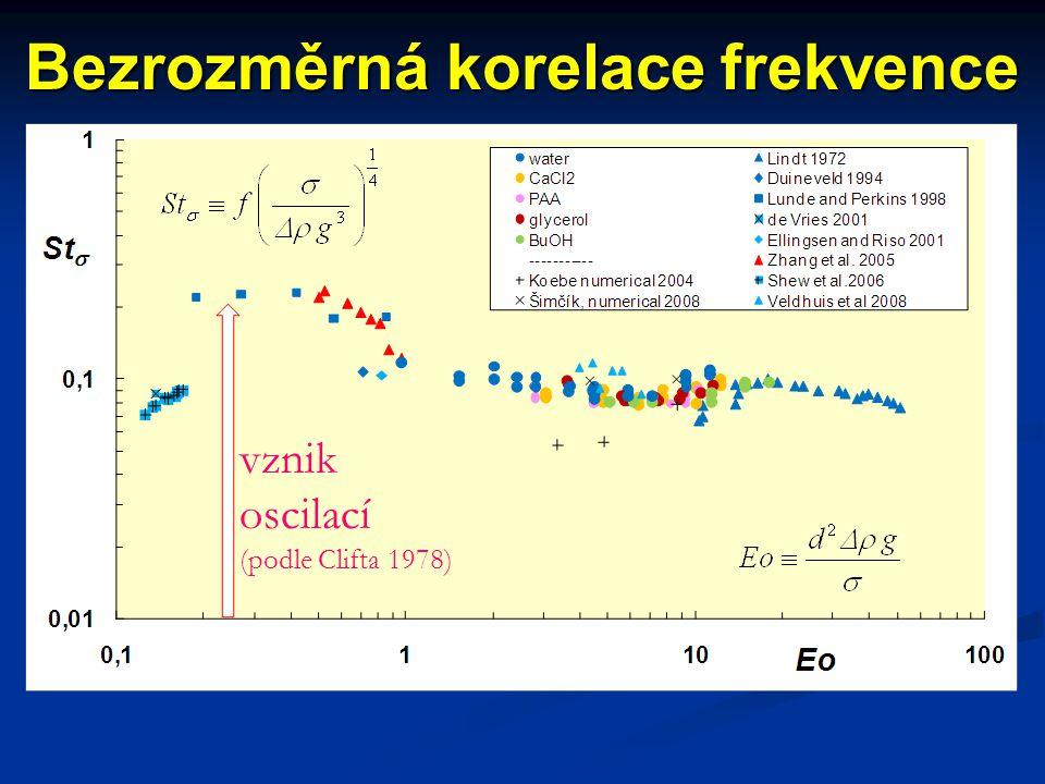Bezrozměrná korelace frekvence