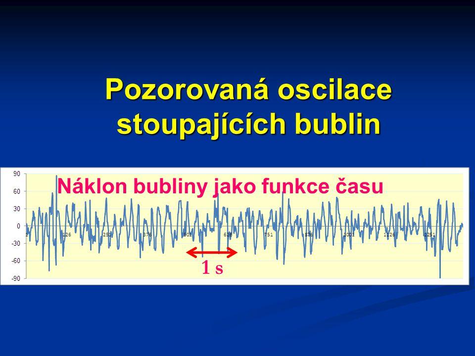 Pozorovaná oscilace stoupajících bublin