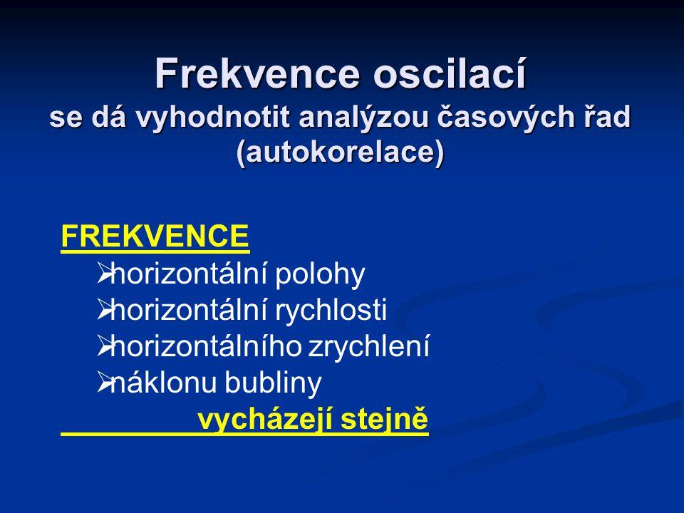 Frekvence oscilací se dá vyhodnotit analýzou časových řad (autokorelace)