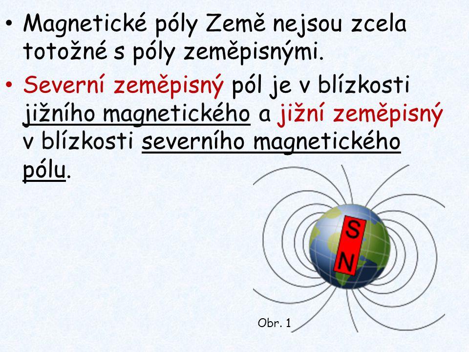 Magnetické póly Země nejsou zcela totožné s póly zeměpisnými.