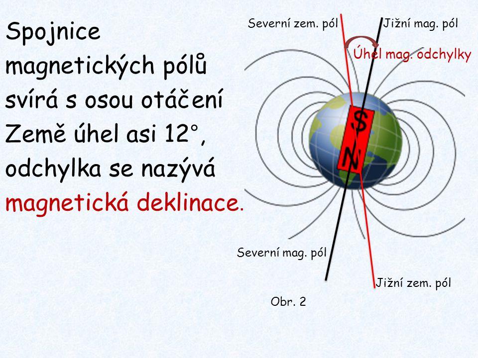 Spojnice magnetických pólů svírá s osou otáčení Země úhel asi 12°,