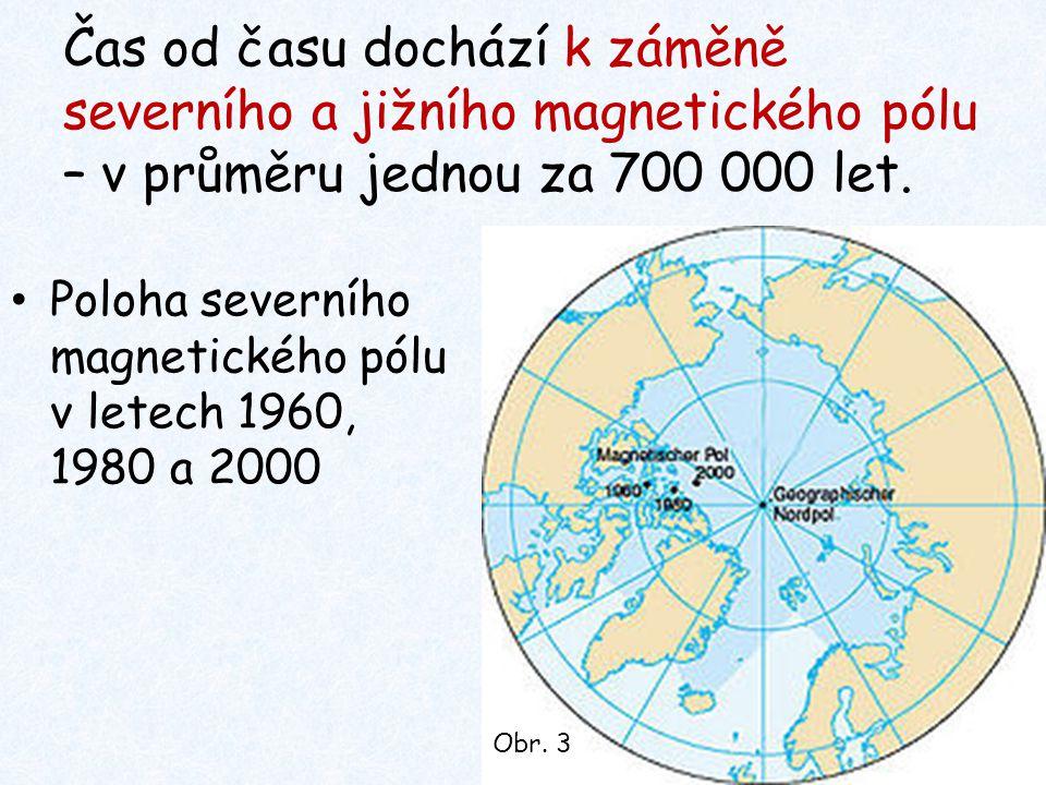 Poloha severního magnetického pólu v letech 1960, 1980 a 2000
