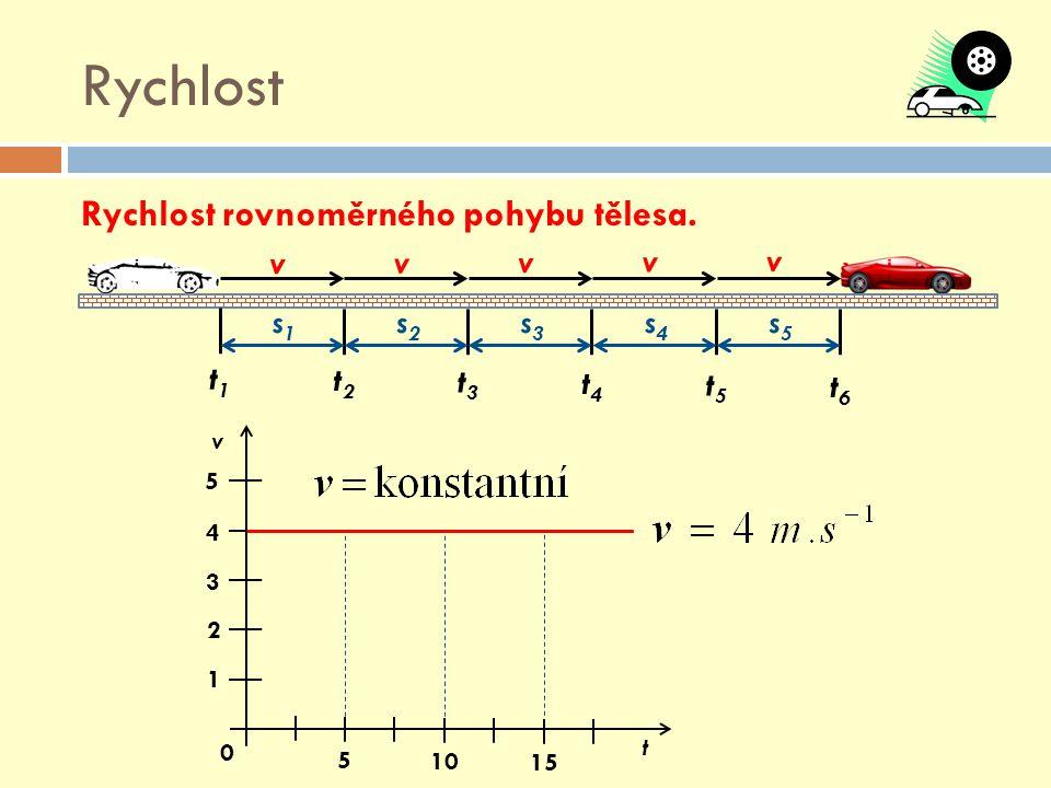 Rychlost Rychlost rovnoměrného pohybu tělesa. v s1 s2 s3 s4 s5 t1 t2