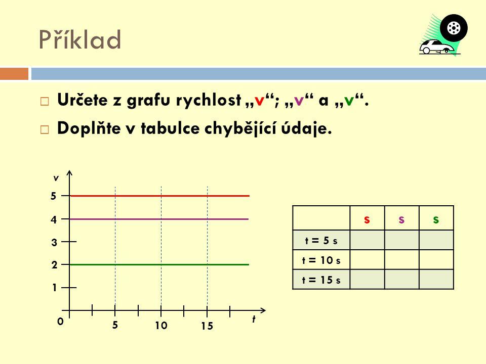 """Příklad Určete z grafu rychlost """"v ; """"v a """"v ."""