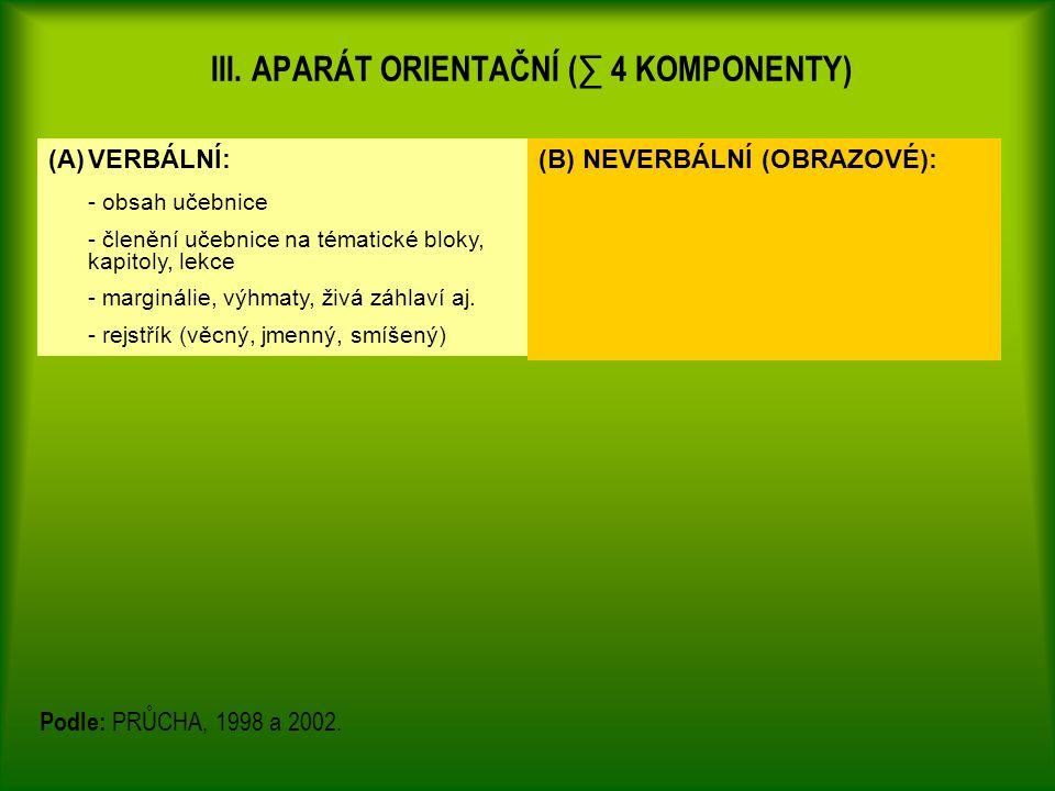 III. APARÁT ORIENTAČNÍ (∑ 4 KOMPONENTY)
