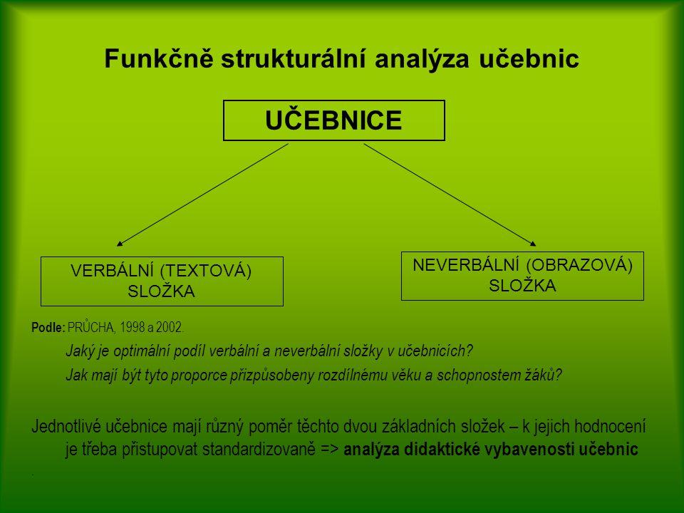 Funkčně strukturální analýza učebnic