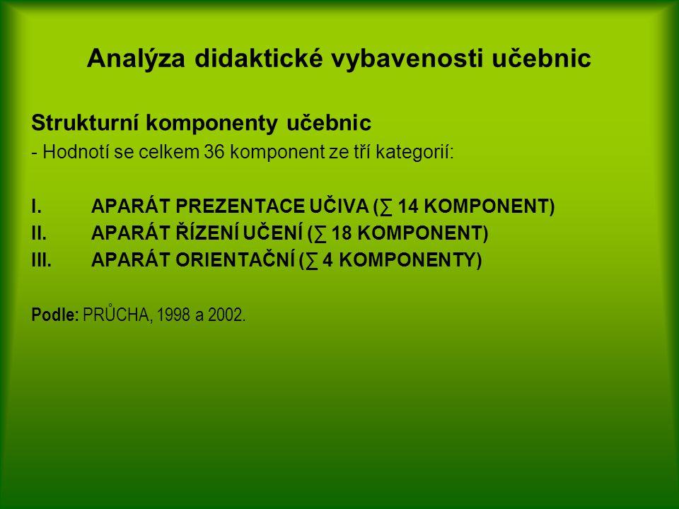 Analýza didaktické vybavenosti učebnic