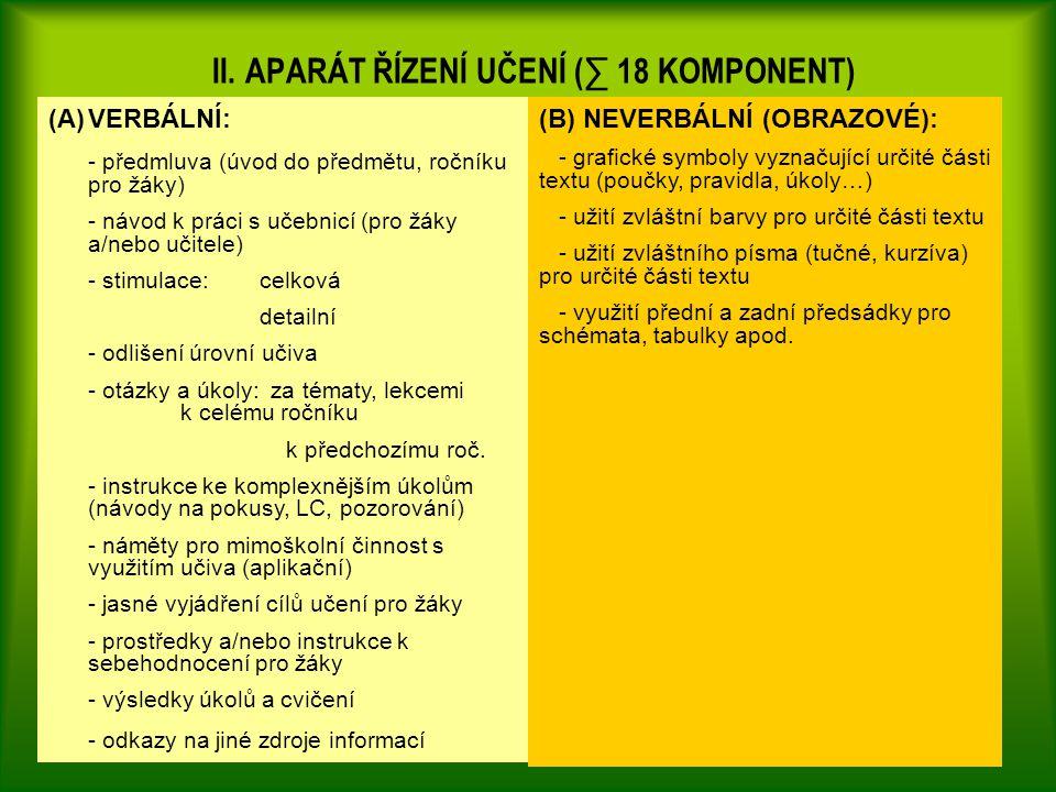II. APARÁT ŘÍZENÍ UČENÍ (∑ 18 KOMPONENT)