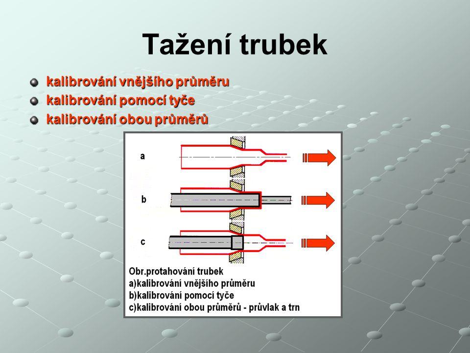 Tažení trubek kalibrování vnějšího průměru kalibrování pomocí tyče