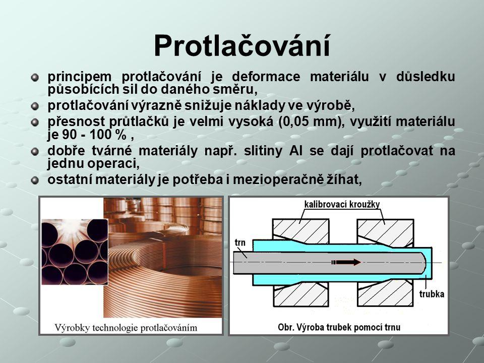 Protlačování principem protlačování je deformace materiálu v důsledku působících sil do daného směru,