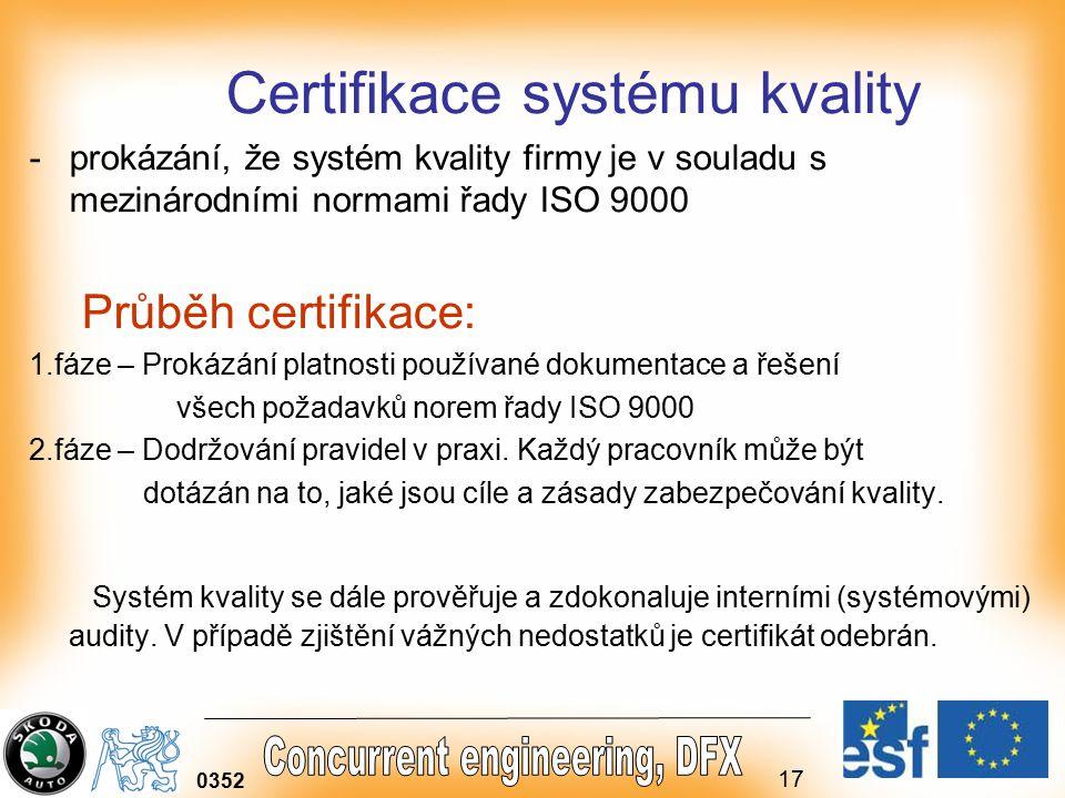 Certifikace systému kvality