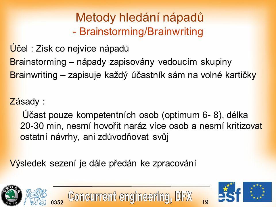 Metody hledání nápadů - Brainstorming/Brainwriting