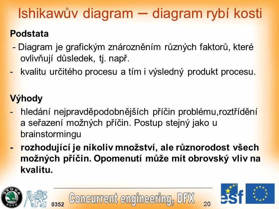 Ishikawův diagram – diagram rybí kosti