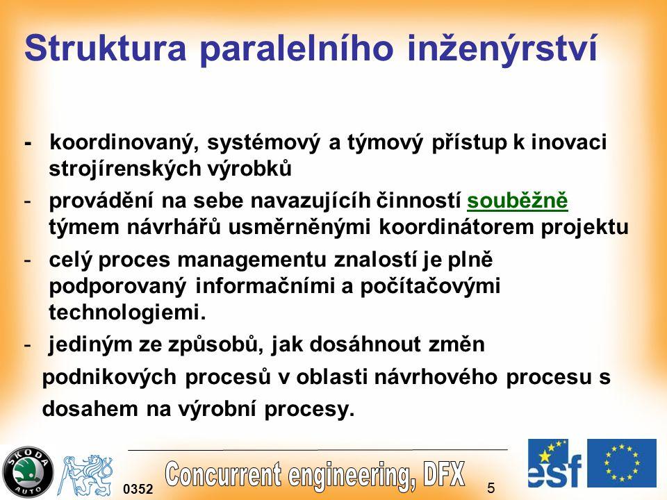 Struktura paralelního inženýrství