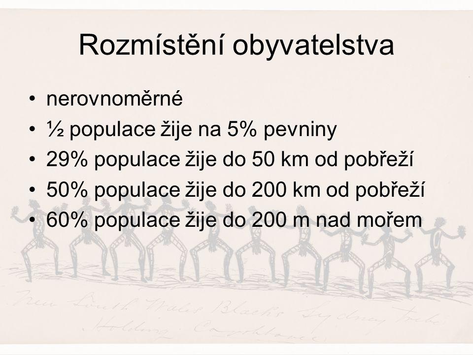 Rozmístění obyvatelstva