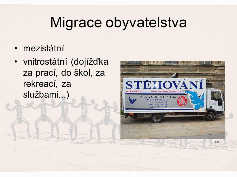 Migrace obyvatelstva mezistátní