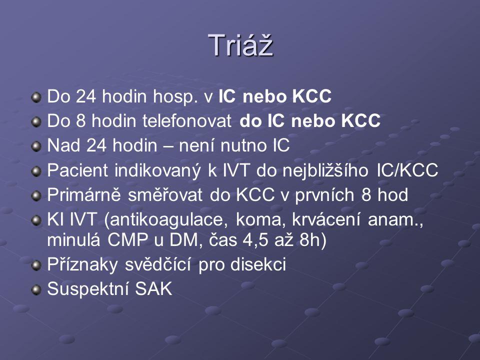 Triáž Do 24 hodin hosp. v IC nebo KCC