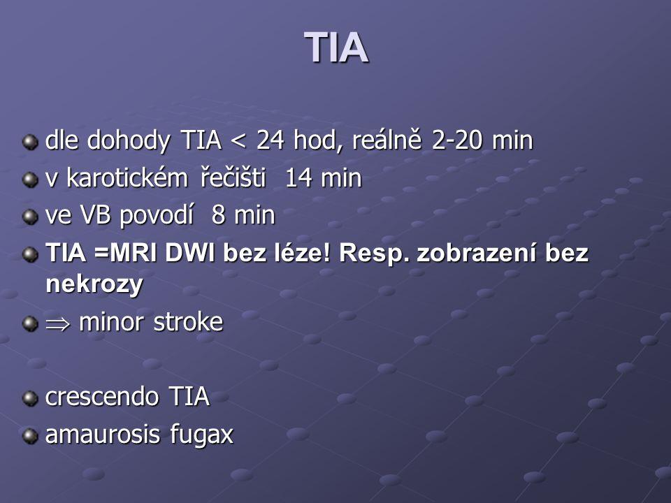 TIA dle dohody TIA < 24 hod, reálně 2-20 min