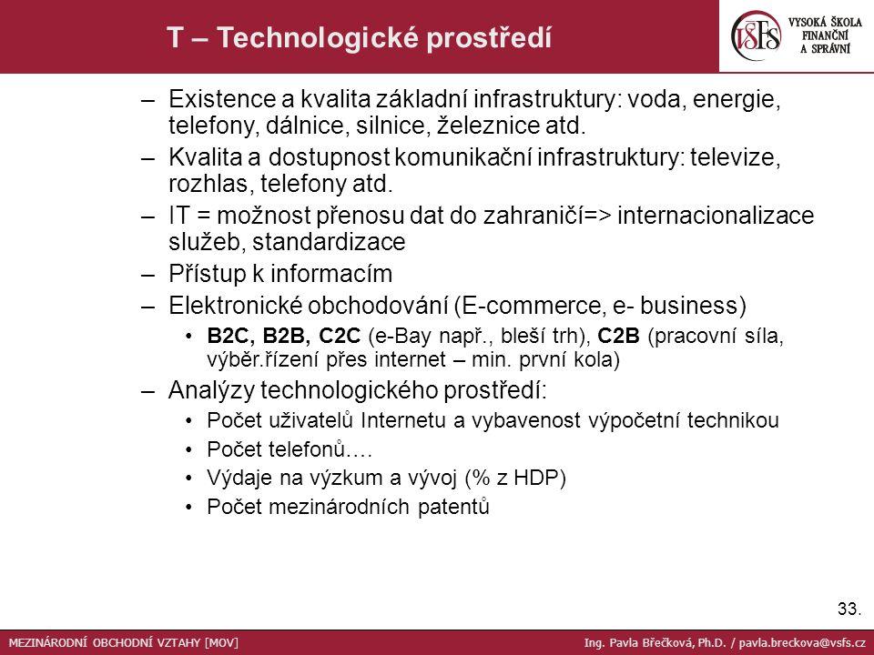 T – Technologické prostředí