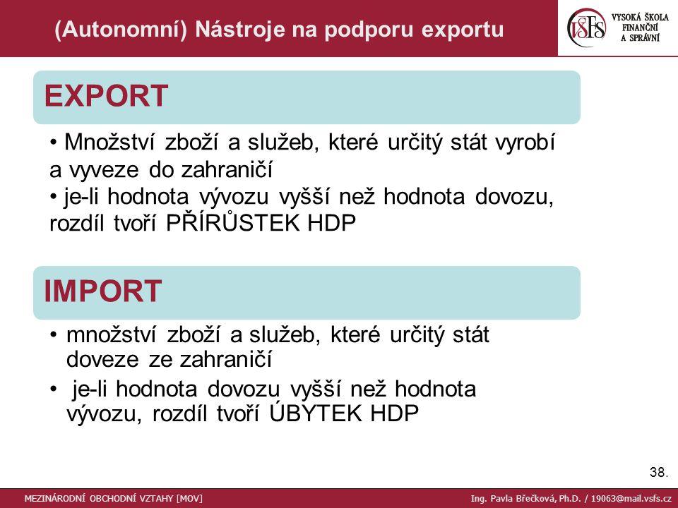 (Autonomní) Nástroje na podporu exportu