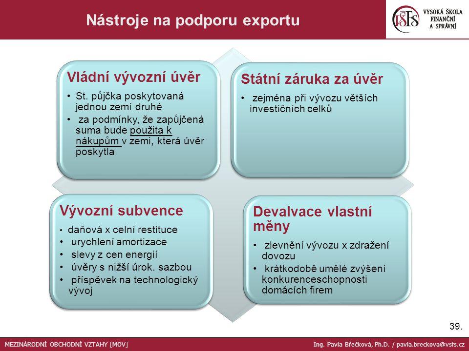 Nástroje na podporu exportu