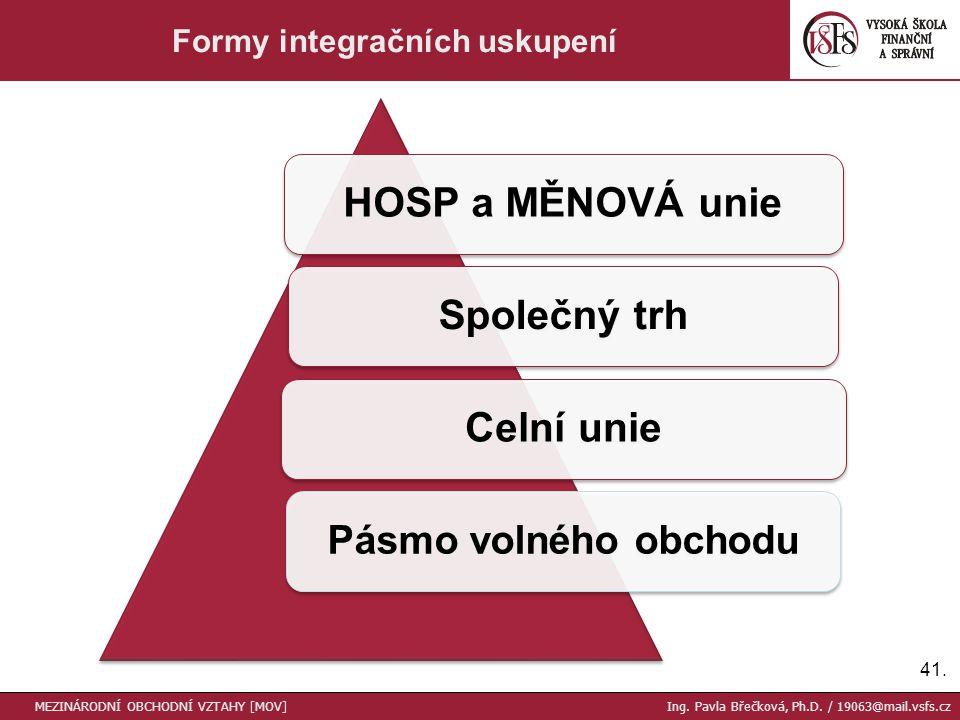 Formy integračních uskupení