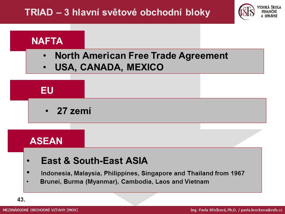 TRIAD – 3 hlavní světové obchodní bloky