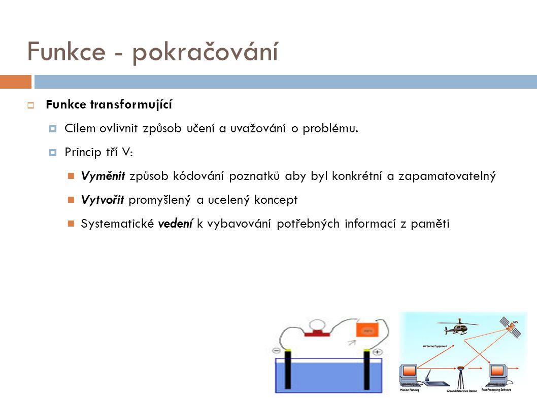 Funkce - pokračování Funkce transformující