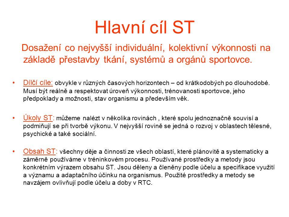 Hlavní cíl ST Dosažení co nejvyšší individuální, kolektivní výkonnosti na základě přestavby tkání, systémů a orgánů sportovce.