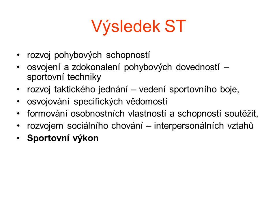 Výsledek ST rozvoj pohybových schopností