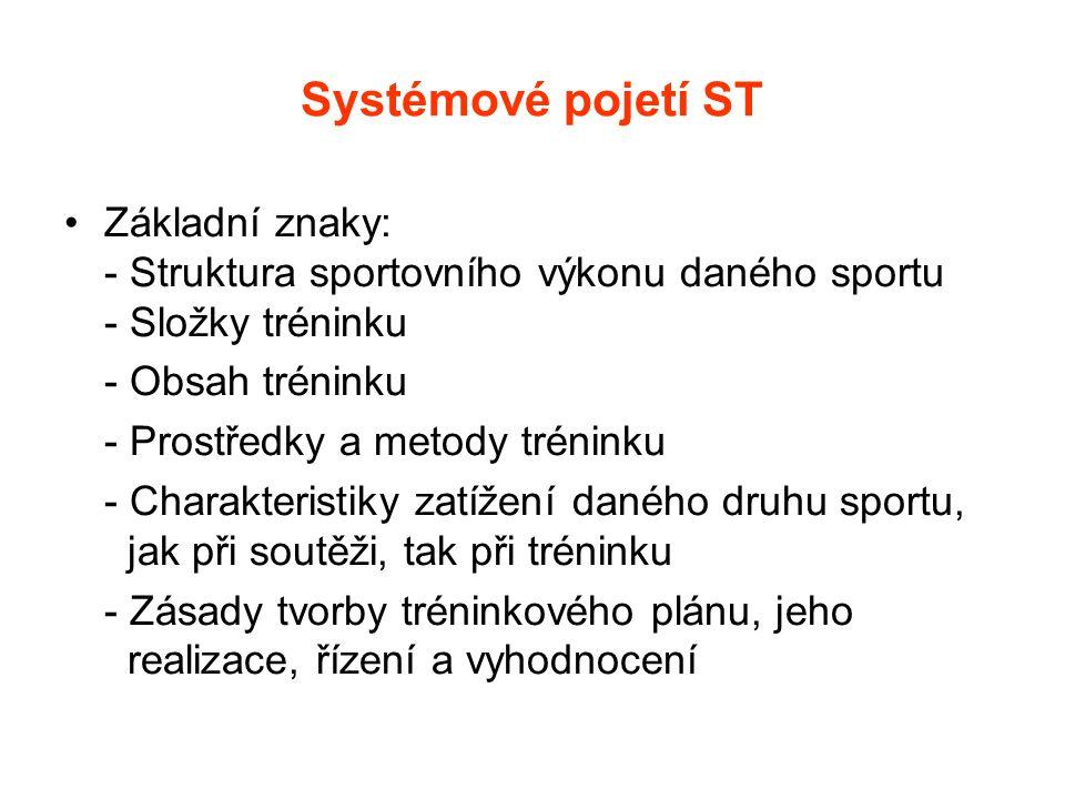 Systémové pojetí ST Základní znaky: - Struktura sportovního výkonu daného sportu - Složky tréninku.