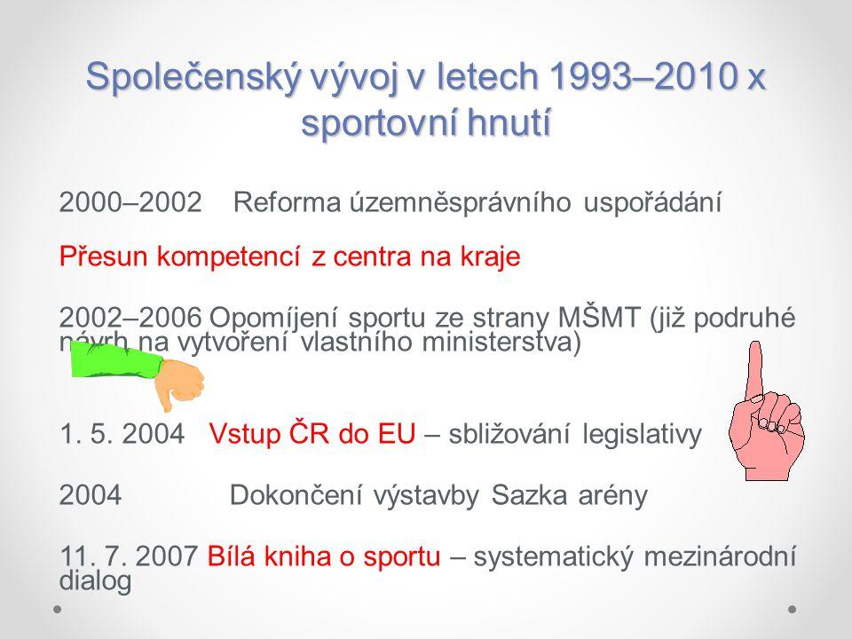 Společenský vývoj v letech 1993–2010 x sportovní hnutí