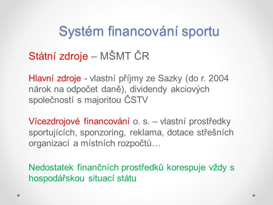 Systém financování sportu