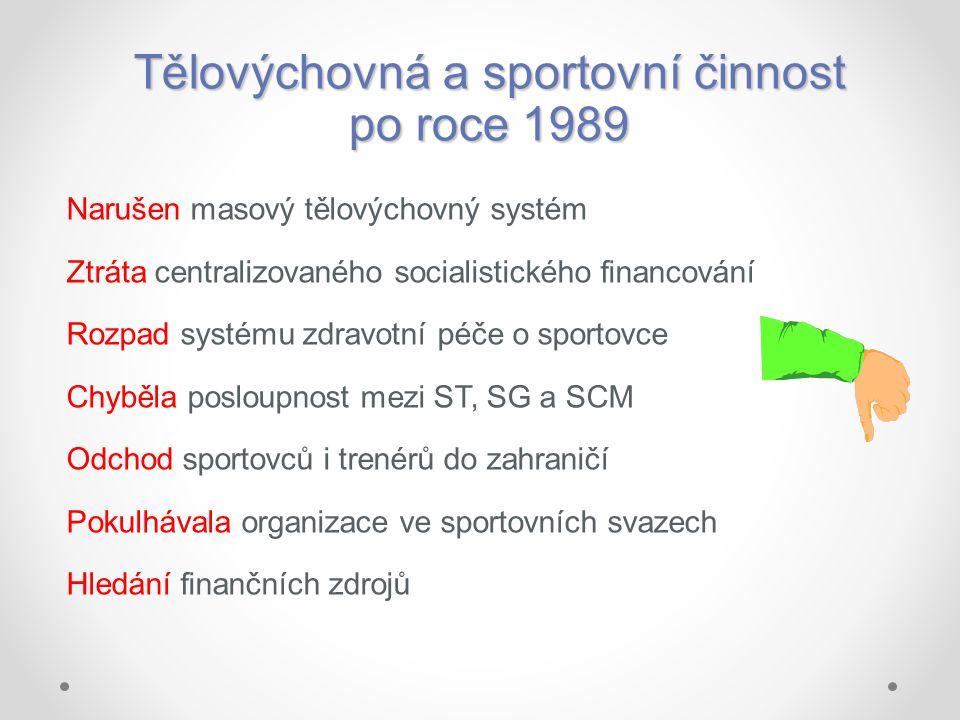 Tělovýchovná a sportovní činnost po roce 1989