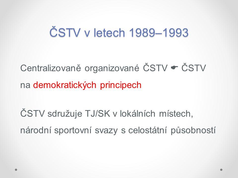 ČSTV v letech 1989–1993 Centralizovaně organizované ČSTV  ČSTV na demokratických principech.