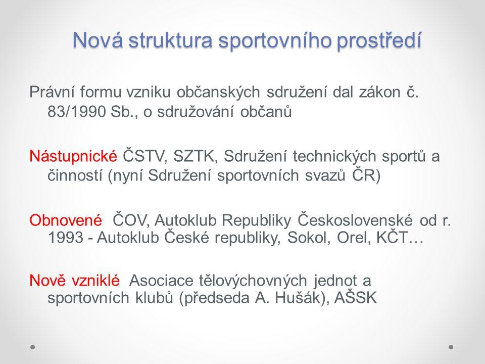 Nová struktura sportovního prostředí