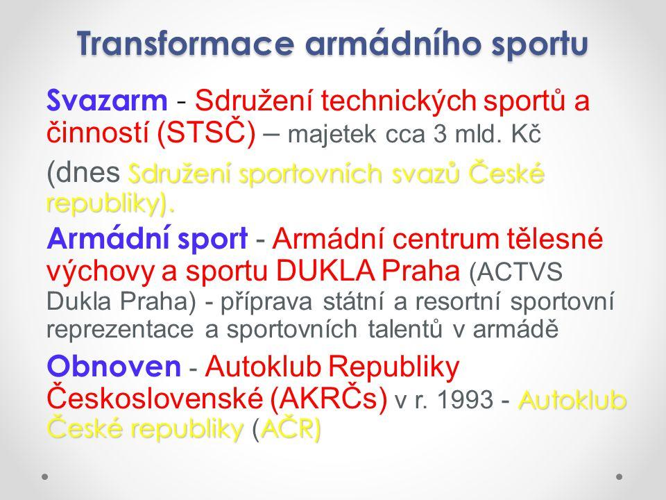 Transformace armádního sportu