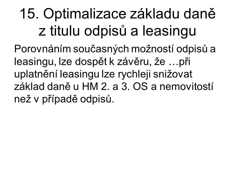 15. Optimalizace základu daně z titulu odpisů a leasingu