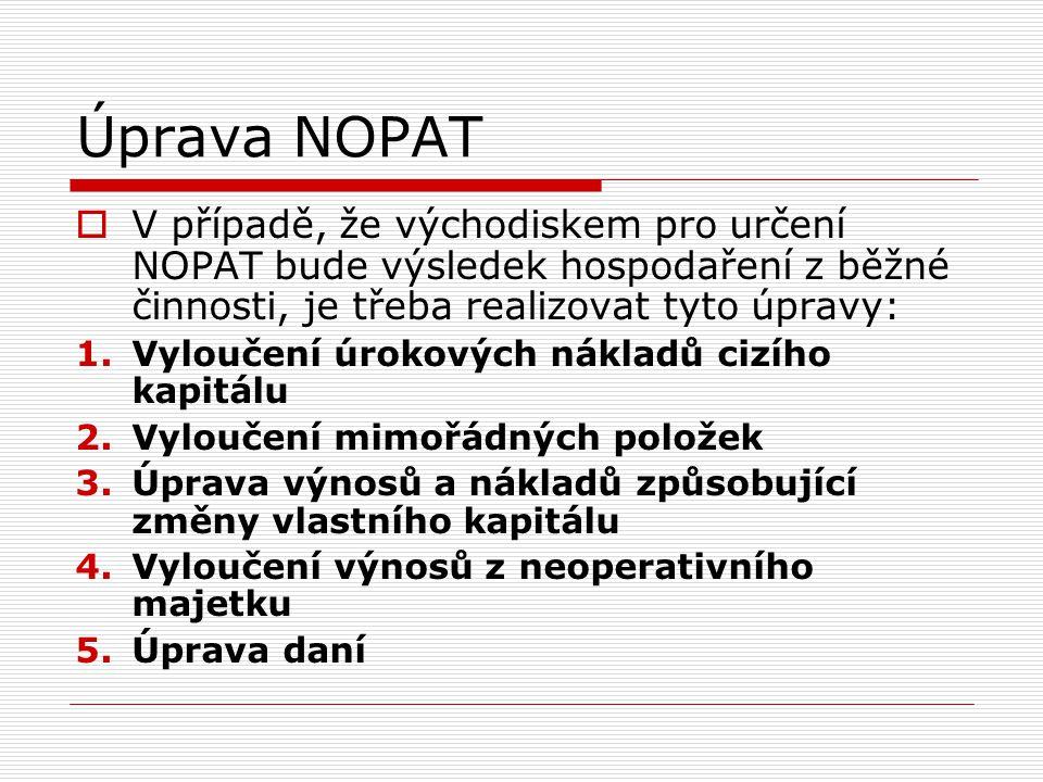 Úprava NOPAT V případě, že východiskem pro určení NOPAT bude výsledek hospodaření z běžné činnosti, je třeba realizovat tyto úpravy:
