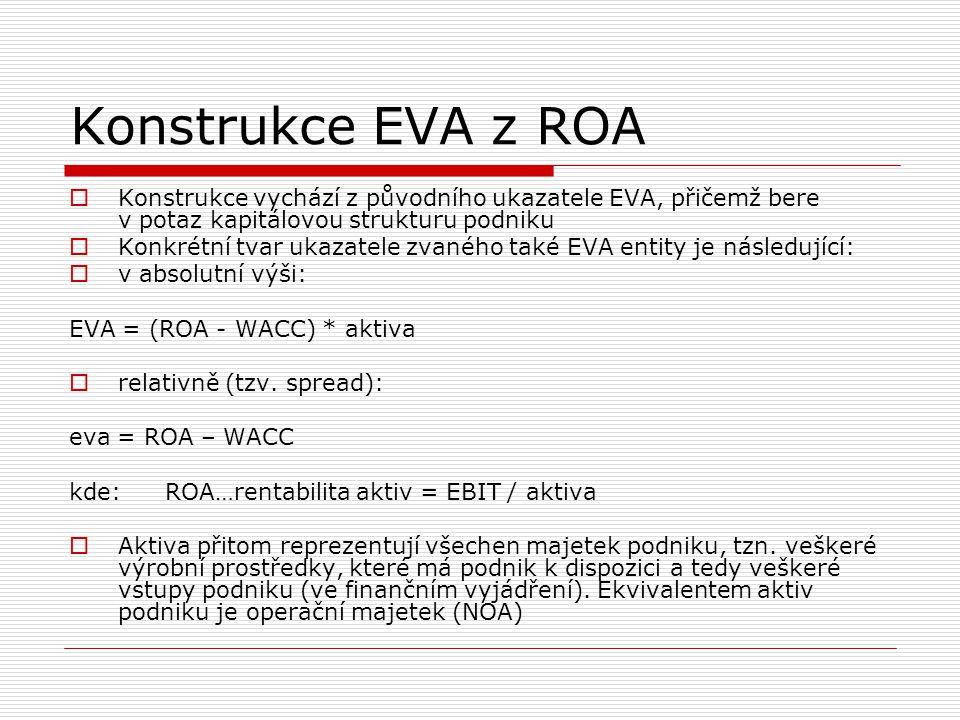 Konstrukce EVA z ROA Konstrukce vychází z původního ukazatele EVA, přičemž bere v potaz kapitálovou strukturu podniku.