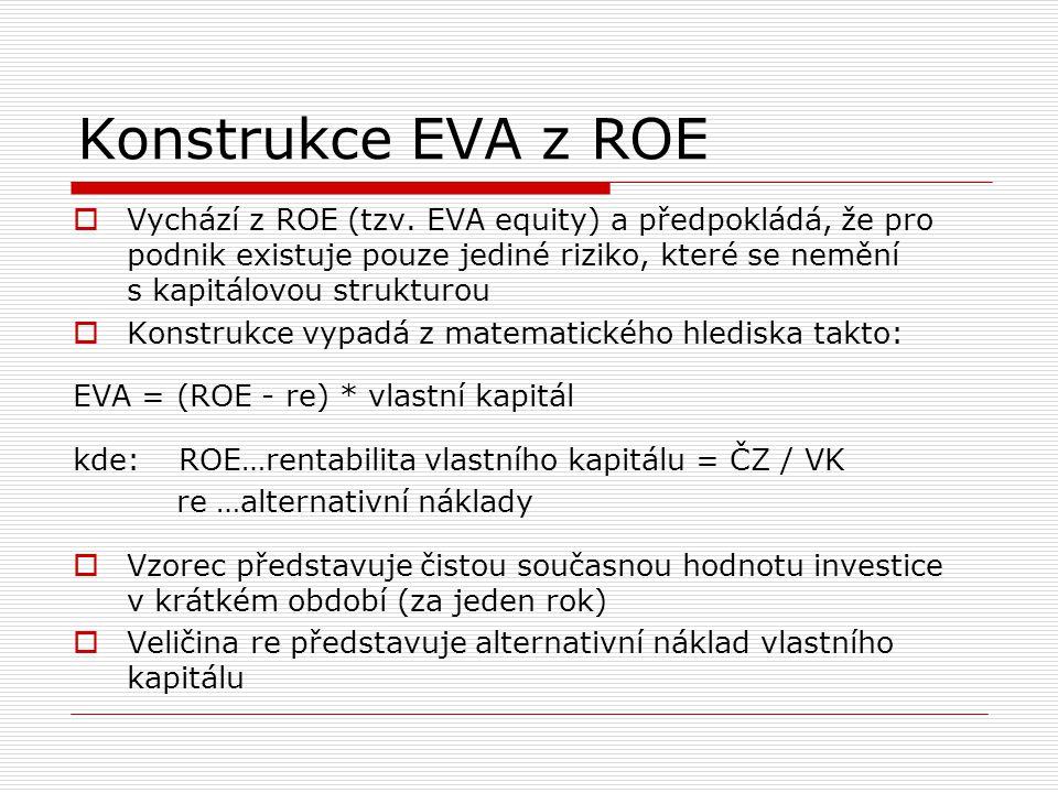Konstrukce EVA z ROE