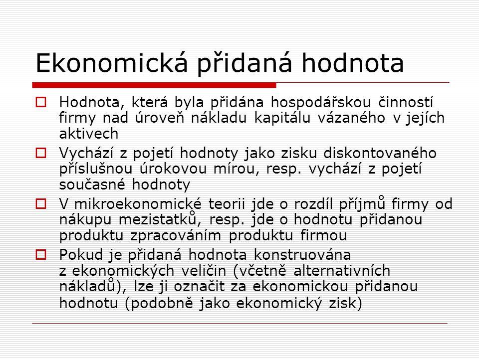 Ekonomická přidaná hodnota