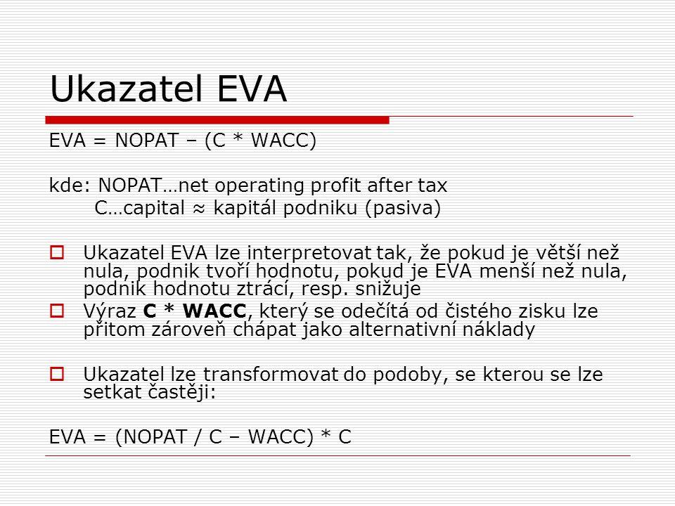 Ukazatel EVA EVA = NOPAT – (C * WACC)