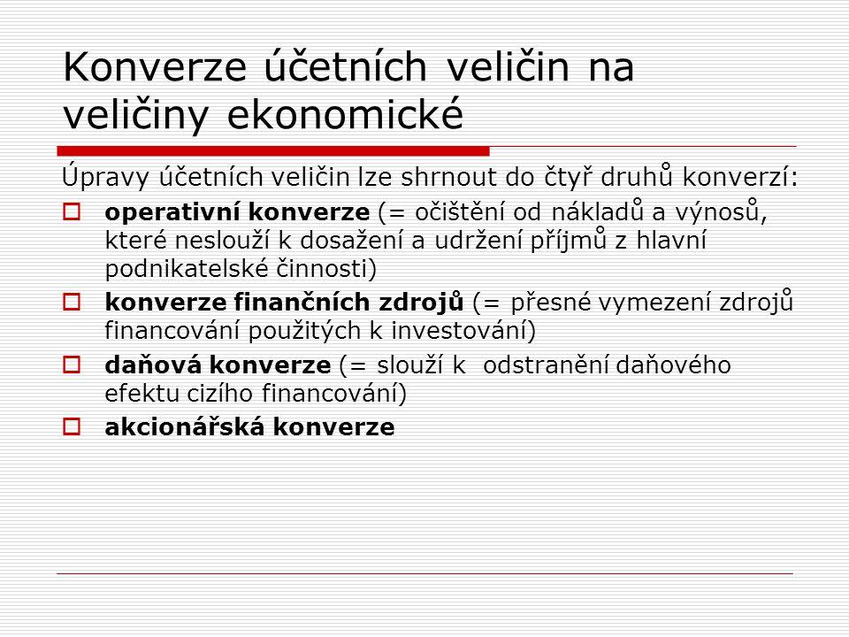 Konverze účetních veličin na veličiny ekonomické