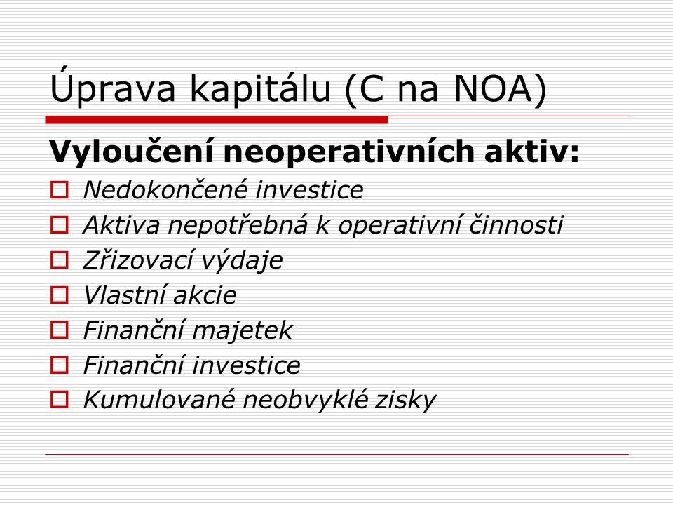 Úprava kapitálu (C na NOA)