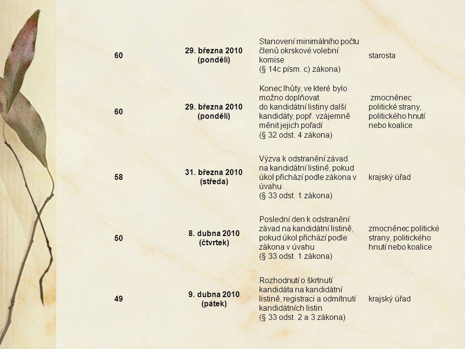 60 29. března 2010 (pondělí) Stanovení minimálního počtu členů okrskové volební komise. (§ 14c písm. c) zákona)